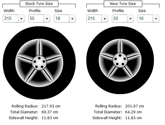 spare wheel size alloy size vauxhall mokka forums. Black Bedroom Furniture Sets. Home Design Ideas
